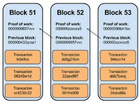 bits_block.png